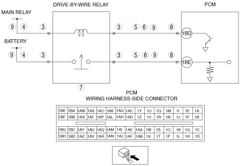 mazda z wiring diagram mazda printable wiring diagram dtc p2101 zj zy z6 on mazda 3 z6 wiring